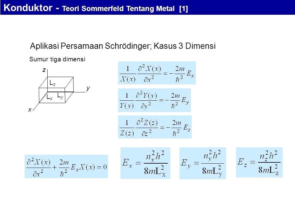 Konduktor - Teori Sommerfeld Tentang Metal [1]